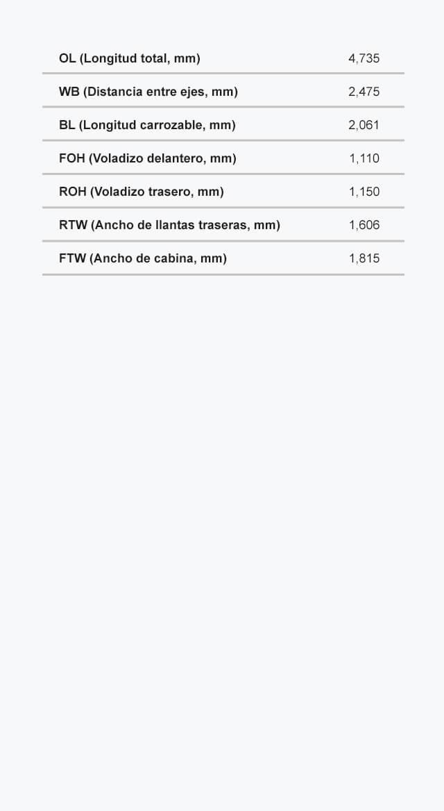 Ficha tecnica dimensiones del NHR