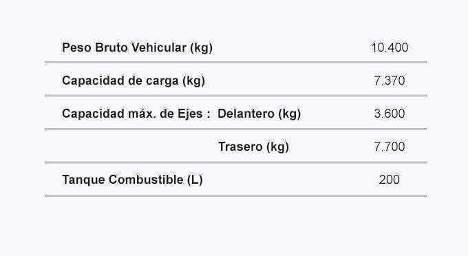 Ficha tecnica peso y capacidades BUS FRR FORWARD