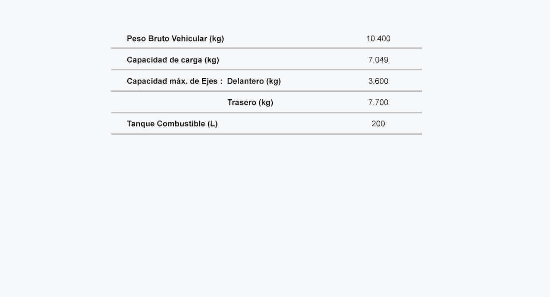Ficha tecnica pesos y capacidades del camion modelo FRR FORWARD