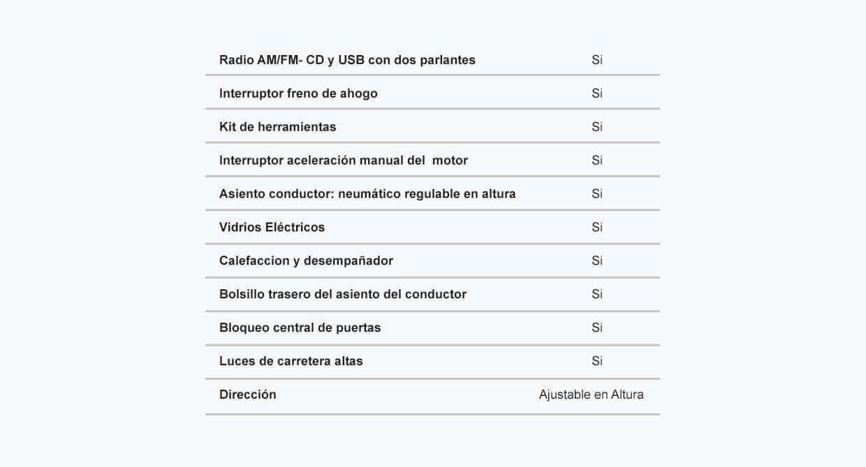 Ficha tecnica del FVR LWB Equipamiento