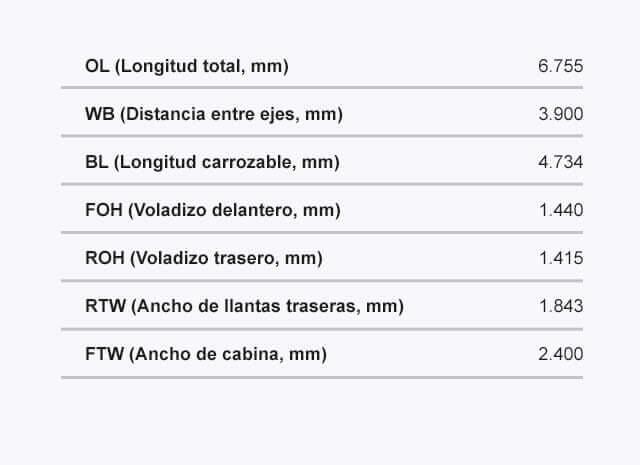Ficha tecnica del FVR SWB Dimensiones