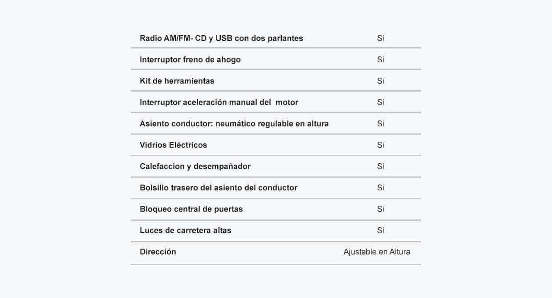 Ficha tecnica del FVR SWB Equipamiento