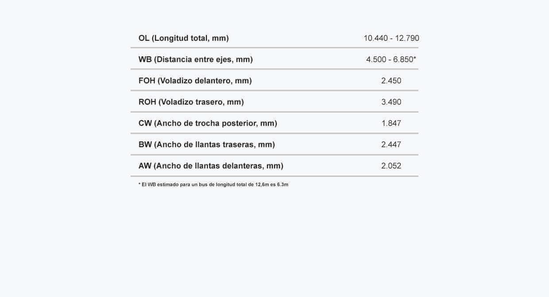 Ficha tecnica dimensiones BUS LV 152