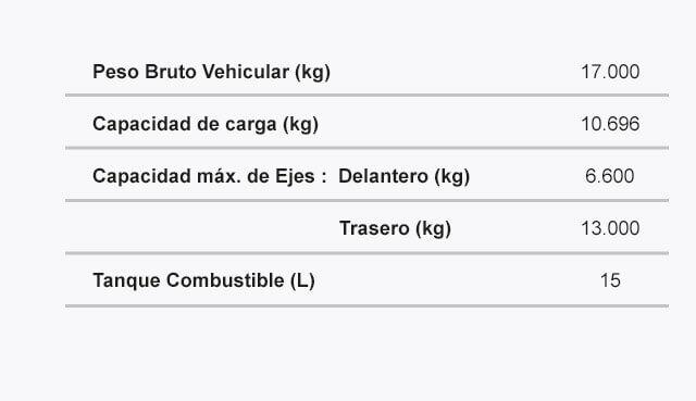Ficha tecnica LV 452 Pesos Capacidades